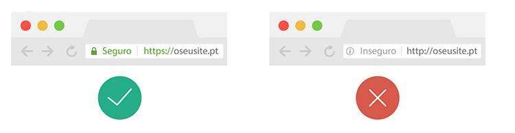 Como saber se o seu site está em HTTP ou HTTPS